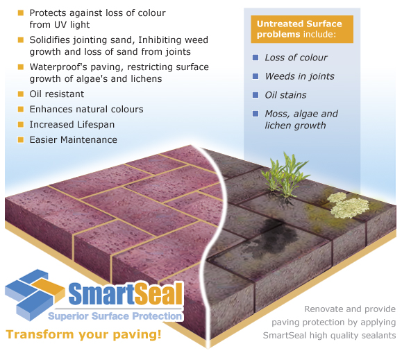 Image Result For Driveway Sealer Companies